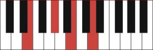 Hợp âm Mi 7 - E7