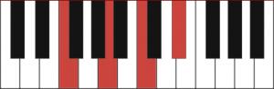 Hợp âm Pha 7 - F7