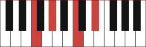 Hợp âm Pha thứ 7 - Fm7