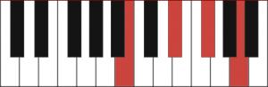 Hợp âm Si 7 - B7