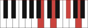 Hợp âm Si thứ 7 - Bm7