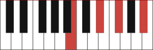 Hợp âm Si trưởng 7 - Bmaj7