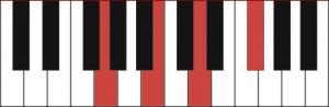 Hợp âm Sol trưởng 7 - Gmaj7